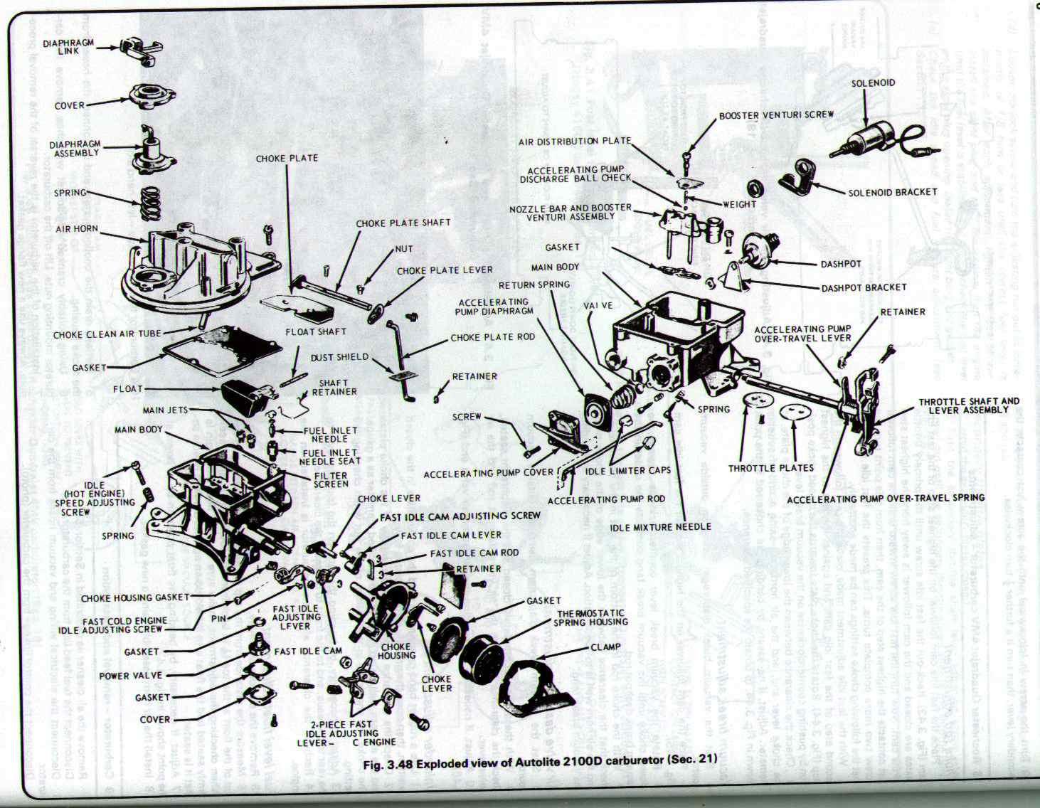 Magnificent Leaking Carb Vintage Mustang Forums Wiring Database Ilarigelartorg